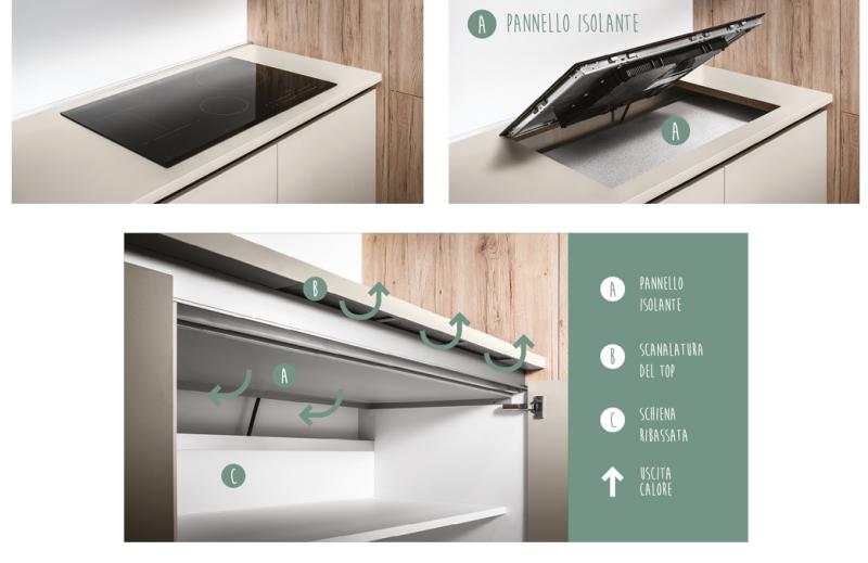 Stunning qualit veneta cucine ideas ideas design 2017 for Fabbriche mobili opinioni